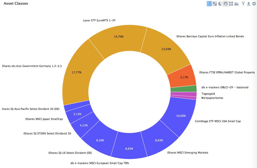 fondsweb fondsvergleich