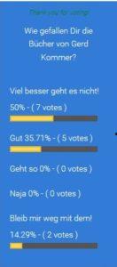 Abstimmung Kommer