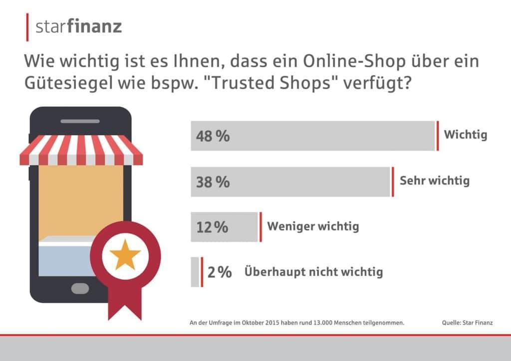 SF_infografik_Guetesiegel_300dpi