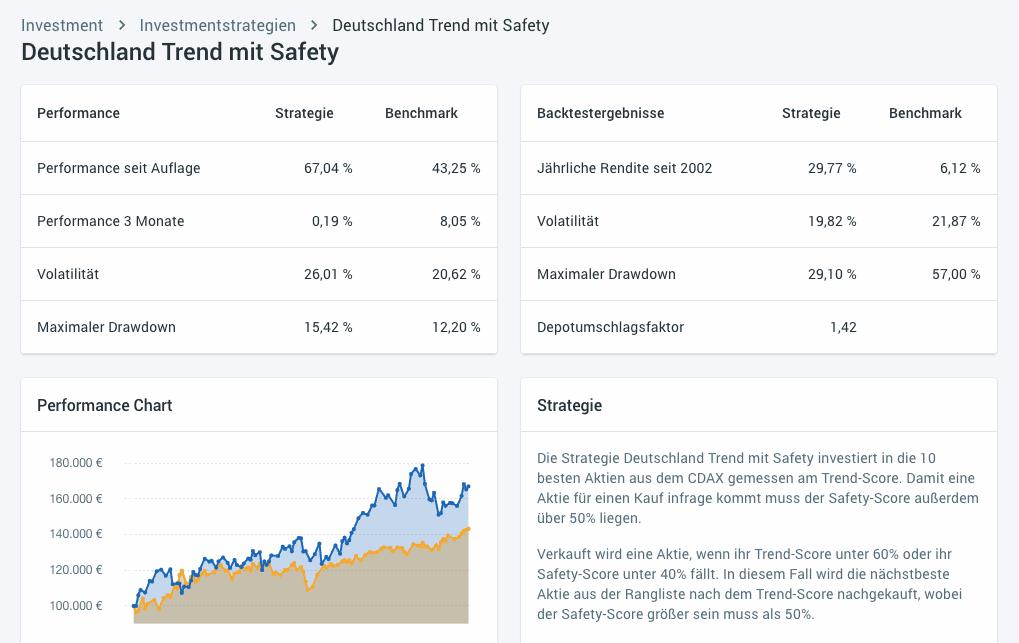 Finanztools Investolio Investmentstrategie